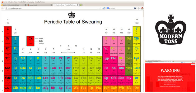 October 2013 modern toss periodic table of swearing systemcore view larger image urtaz Gallery